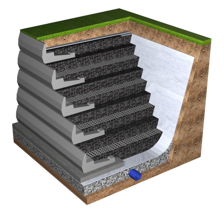 Retaining walls and drainage